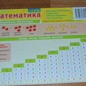 Картонка-підказка Математика 1-2 клас 20Х15 см. 2 стор.